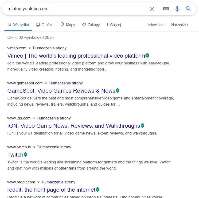 strony podobne w Google